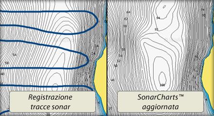 Navionics integra le tracce sonar fornite dai singoli utenti con i dati esistenti in modo da riflettere i cambiamenti del fondale di mare, laghi e fiumi