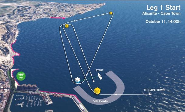 Il percorso della partenza prima di lasciare Alicante per Cape Town, 6,487 miglia, tra i 23 e i 25 giorni di mare